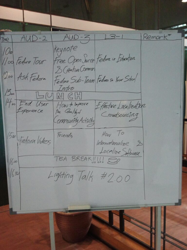 FUDCon KL 2012 day 2 schedule