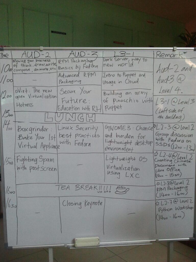 FUDCon KL 2012 day 3 schedule